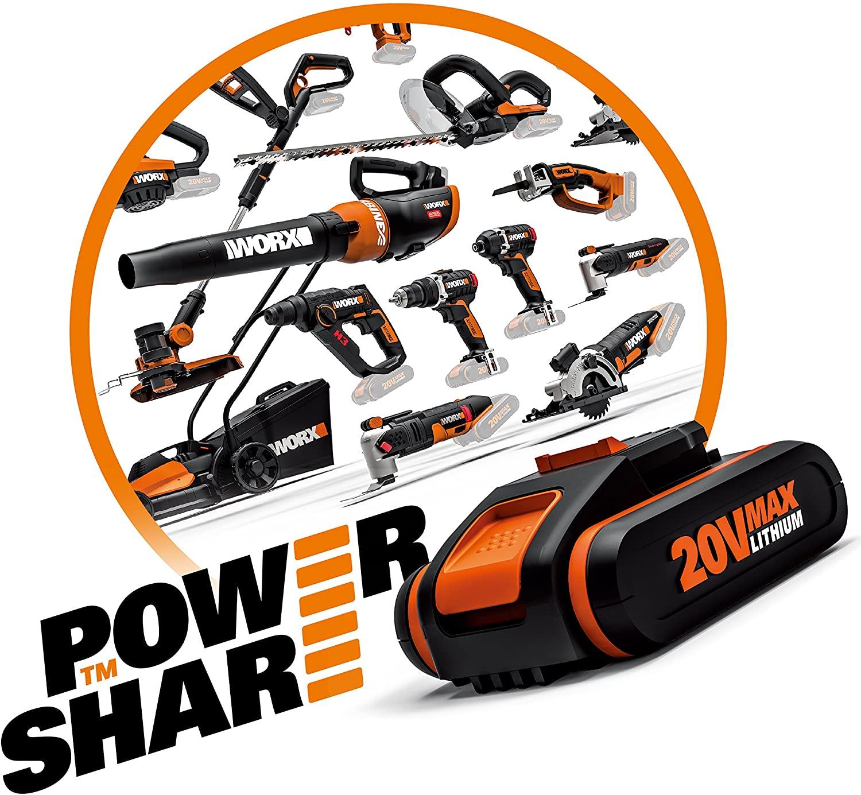 20V PowerShare