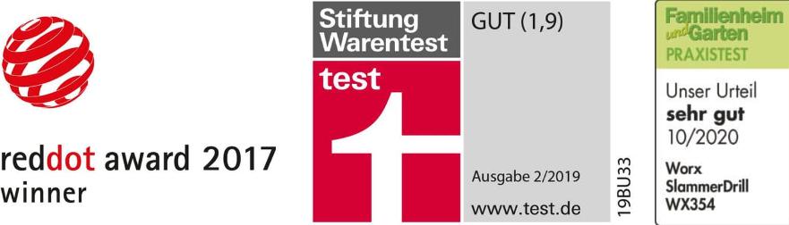 Testsieger Stiftung Warentest
